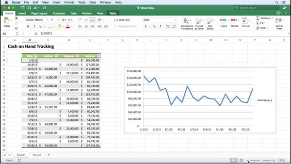Exploring the Excel 2016 program window: Office 365 for Mac: Excel Essential Training