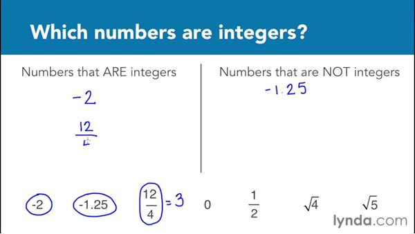 Introduction to integers: Foundations of Algebra: Pre-Algebra