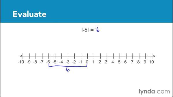 Absolute value: Foundations of Algebra: Pre-Algebra