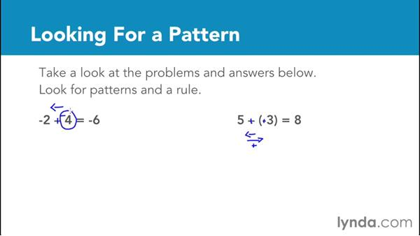 Identifying the rule for subtracting integers: Foundations of Algebra: Pre-Algebra