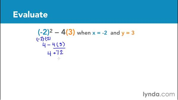 Evaluating expressions by substituting for the variable: Foundations of Algebra: Pre-Algebra