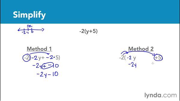 Distributing a negative number: Foundations of Algebra: Pre-Algebra