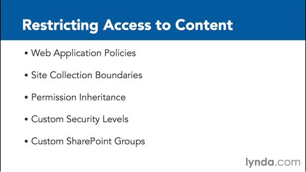 Introduction: SharePoint 2013 Security for Users