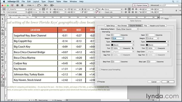 Welcome: InDesign Tables in Depth