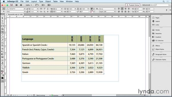 Rotating text at 90-degree angles: InDesign Tables in Depth