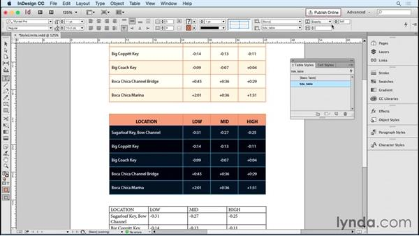 Understanding the limitations of table and cell styles: InDesign Tables in Depth