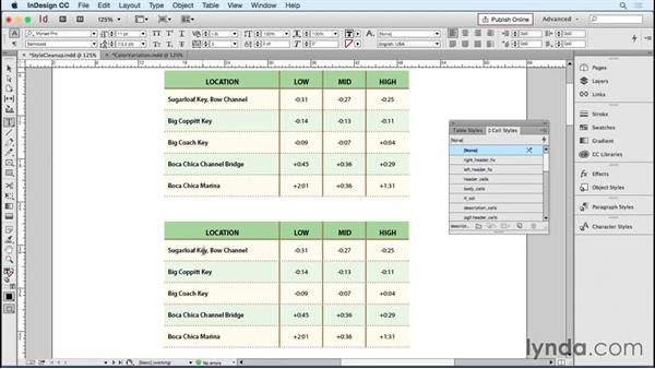 Using cell styles to clean up table styles: InDesign Tables in Depth
