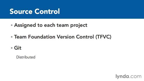 Team Foundation Server and Visual Studio Online: Visual Studio 2015 Essentials 01: Exploring the Visual Studio Ecosystem
