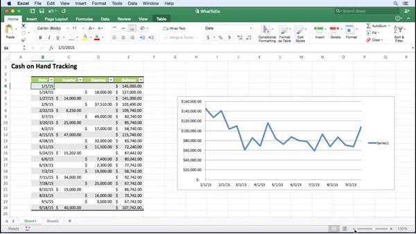 Exploring the Excel 2016 program window: Excel for Mac 2016 Essential Training