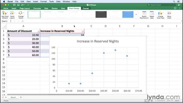 Creating XY (scatter) charts: Excel for Mac 2016 Essential Training
