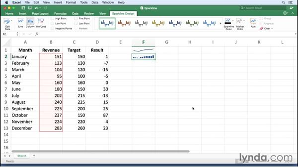 Creating sparkline charts: Excel for Mac 2016 Essential Training