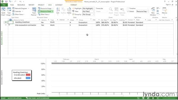 Understanding the project scenario: Managing Resource-Constrained Projects with Microsoft Project