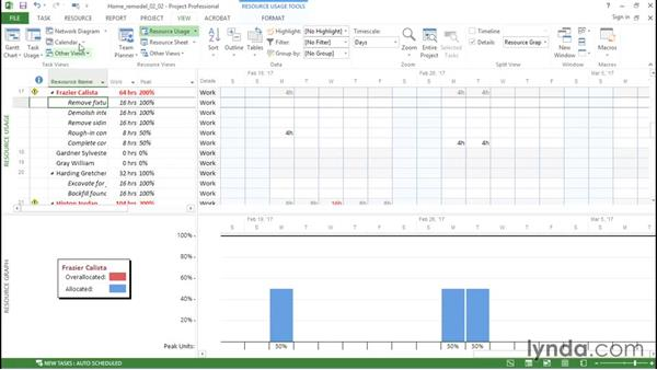 Tracking down overallocation details: Managing Resource-Constrained Projects with Microsoft Project
