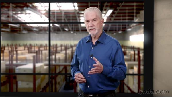 Managing the order: Fundamentals of Logistics