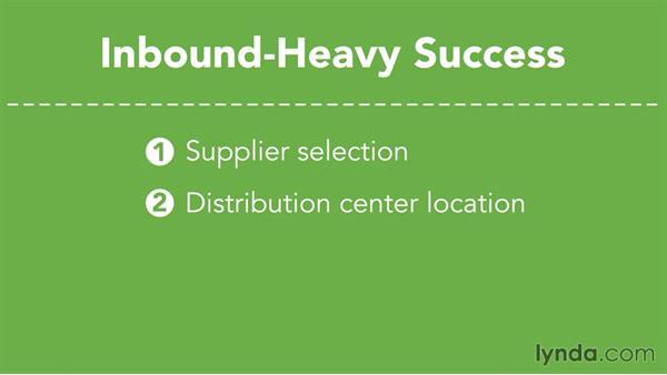 Understanding inbound logistics: Fundamentals of Logistics