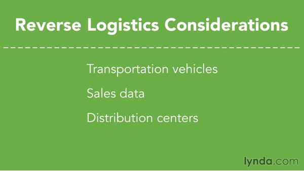 The growing importance of reverse logistics: Fundamentals of Logistics