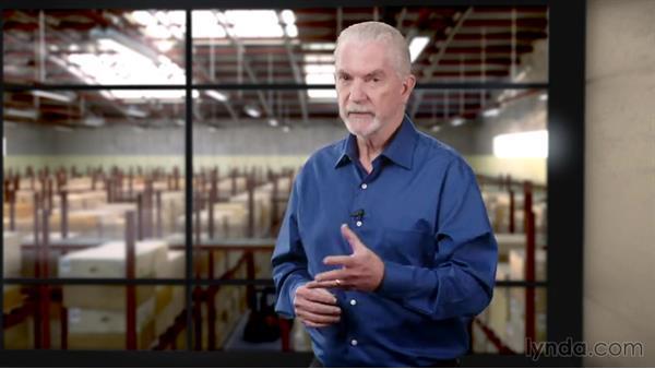 Controlling inventory: Fundamentals of Logistics