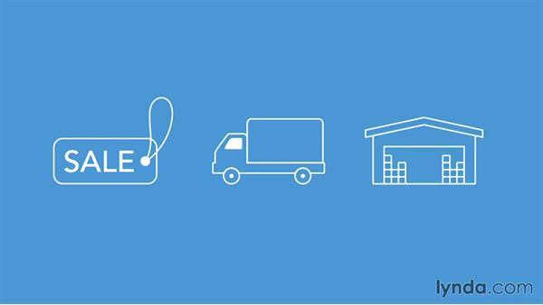 Obstacles to coordination: Fundamentals of Logistics