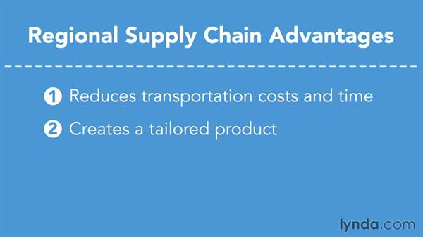 Shifting to regional supply chains: Fundamentals of Logistics