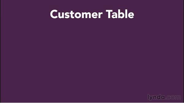 Understanding relational databases: Database Fundamentals: Core Concepts