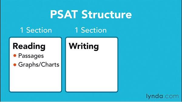 Understanding the structure of the PSAT: PSAT Test Prep