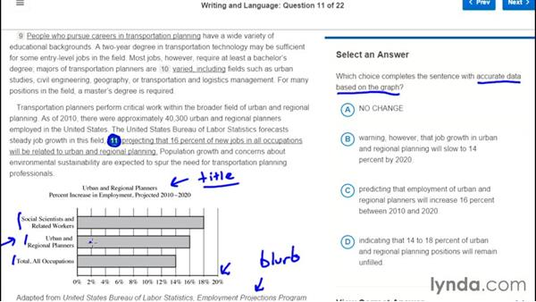 Question type: Graphs/charts: PSAT Test Prep