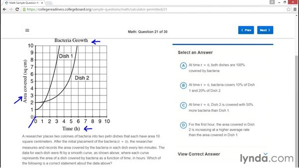 Decoding charts and graphs: PSAT Test Prep