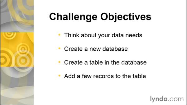Challenges explained: Database Fundamentals: Creating and Manipulating Data