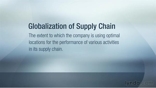 What is a global company?: Global Strategy