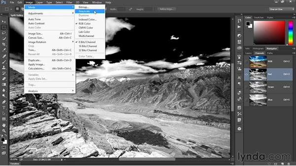 RGB, CMYK, and Lab: Eight Things Everyone Should Know about Photoshop