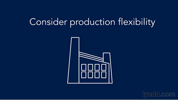 Managing production: Creating a Business Plan