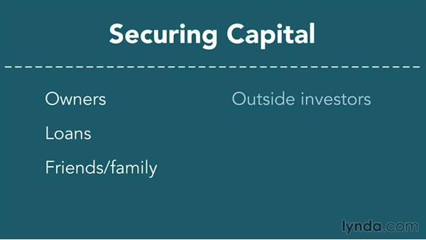 Capital requirements: Creating a Business Plan