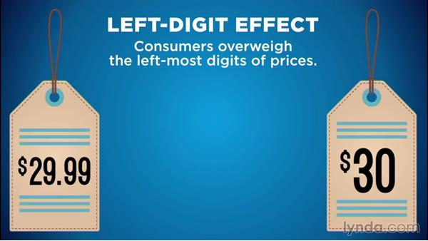 Left-digit effect: Universal Principles of Design