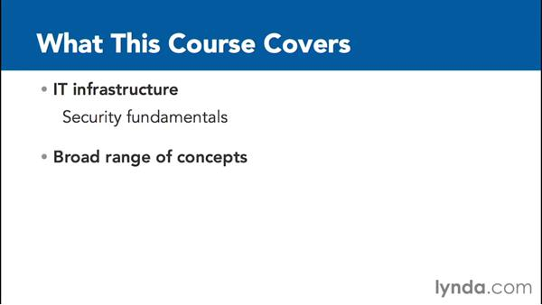 Preparing for MTA Exam 98-367: Foundations of IT Security: Core Concepts
