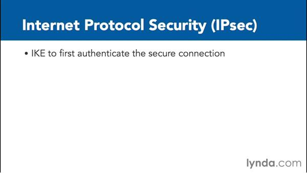 Using virtual private networks: Foundations of IT Security: Core Concepts