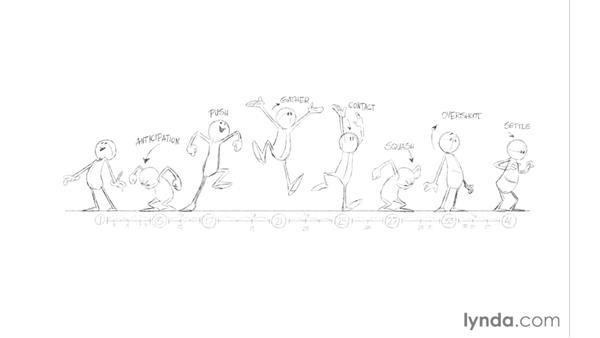 Thumbnails: Foundations of Drawing Cartoon Characters for Animation