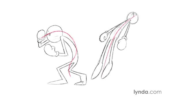 Line of action/reversals: Foundations of Drawing Cartoon Characters for Animation
