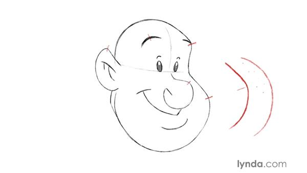 Breaks on curves: Foundations of Drawing Cartoon Characters for Animation