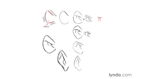 Drawing ears: Foundations of Drawing Cartoon Characters for Animation