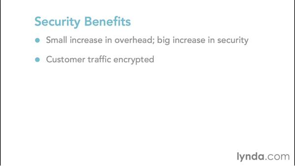Determining your encryption needs: Extending and Optimizing a Wi-Fi Network for Small Businesses