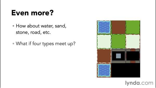 Techniques for seamless tiles: Unity 5 2D: Generate Procedural Terrain