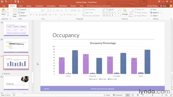 Creating and formatting charts: Office 365: PowerPoint Essential Training