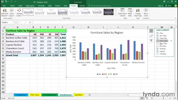 Working with axes, titles, and other chart elements: Excel 2016 Essential Training