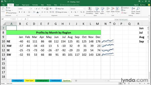 Creating in-cell charts with sparklines: Excel 2016 Essential Training