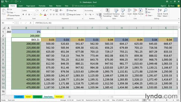 Using data tables