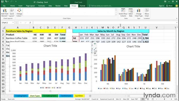 Exploring chart types: Office 365: Excel Essential Training