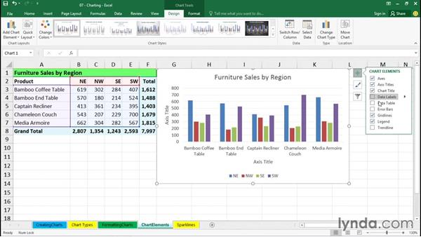 Working with axes, titles, and other chart elements: Office 365: Excel Essential Training