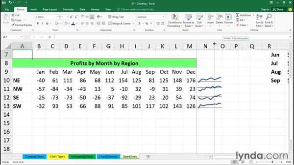 Creating in-cell charts with sparklines: Office 365: Excel Essential Training