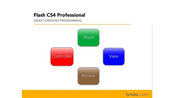 Understanding the Model-View-Controller pattern: Flash CS4 Professional: Object-Oriented Programming