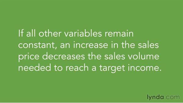 Sensitivity analysis: Managerial Accounting